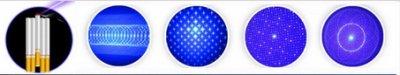 超激安緑色レーザーポインターカラス対策安定