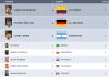 Brésil 2014 et des buts
