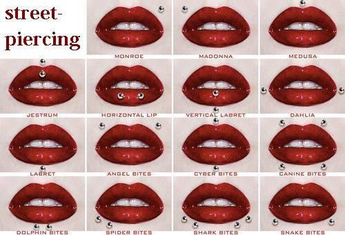 nouveau sélection pas cher parcourir les dernières collections Les différents piercing autour de la bouche - Blog de les ...