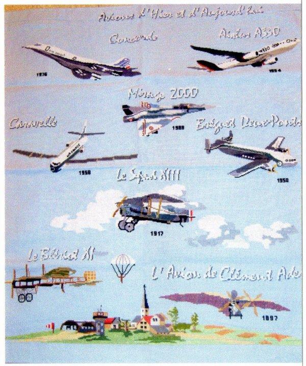 les avions d'avant et d'aujourd'hui