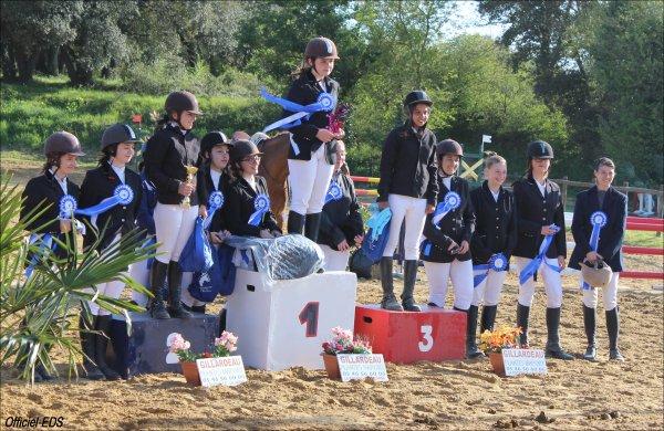 Championnats départementaux 2013 Ω