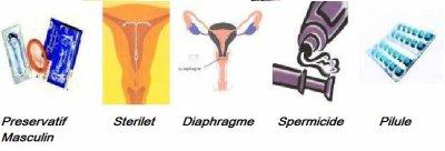 les moyens de contraception chez la femme