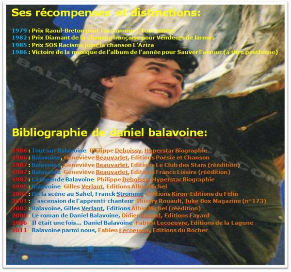 Bibliographie et Distinctions