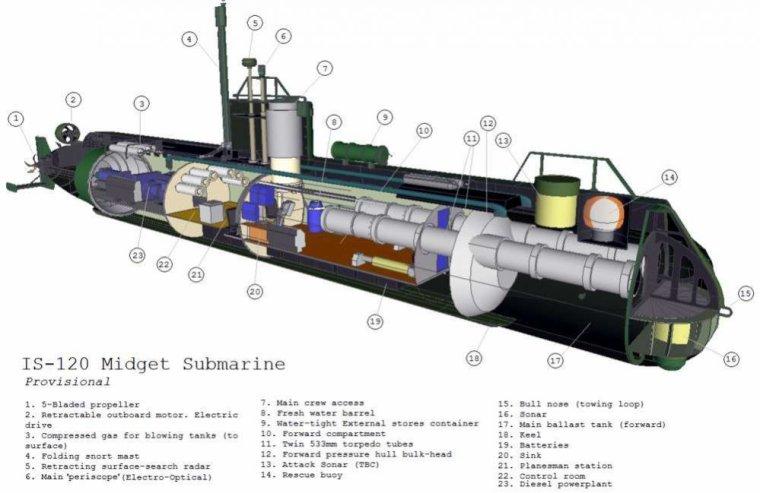 un sous marin iranien fait naufrage près du détroit d'Ormuz,