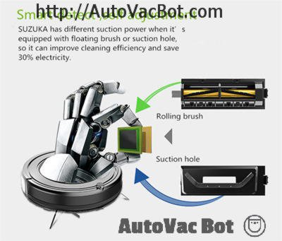 Get Suzuka Robot Johor Discount
