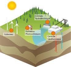 Plaidoyer en faveur des énergies renouvelables aux Comores