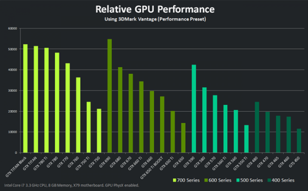 GeekMag: Nvidia GeForce GTX Titan Black