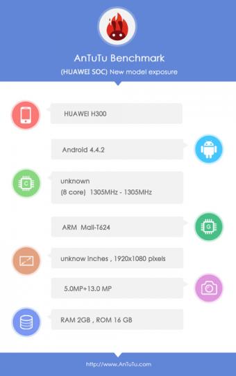GeekMag: Huawei Kirin 920