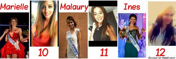 Candidates Miss Rhône-Alpes 2015