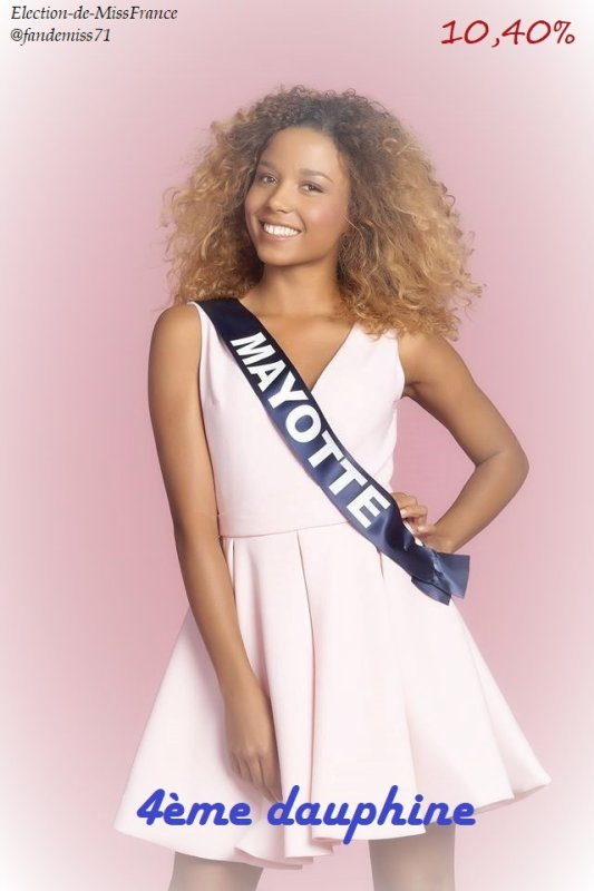 Election Miss France 2018 du Blog et Twitter