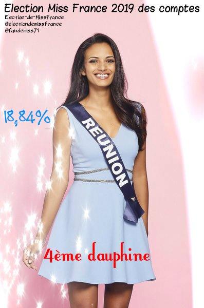 Election Miss France 2019 du blog, Twitter & Instagram