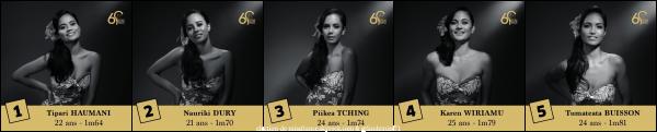 Élection Miss Tahiti 2021