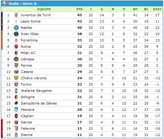 Milan Ac Calendrier.Blog De Official Football Page 4 Tout Sur Le Football