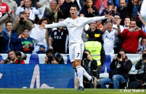 Cristiano de plus en plus fort !!!!