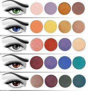 #2 Maquillage : Fards à paupières selon vos yeux !