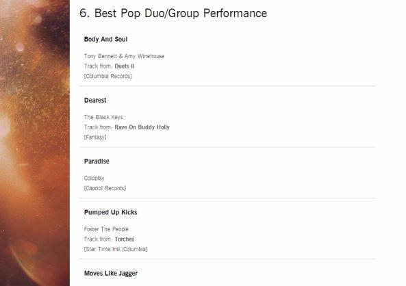 Les deux nominations aux Grammy Awards qui se déroulerons Dimanche.