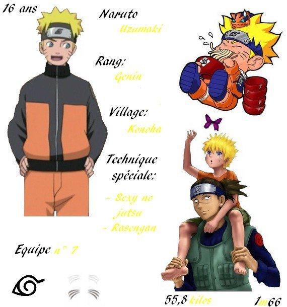 [Partie 3] NARUTO: Ninja de Konoha, UZUMAKI Naruto