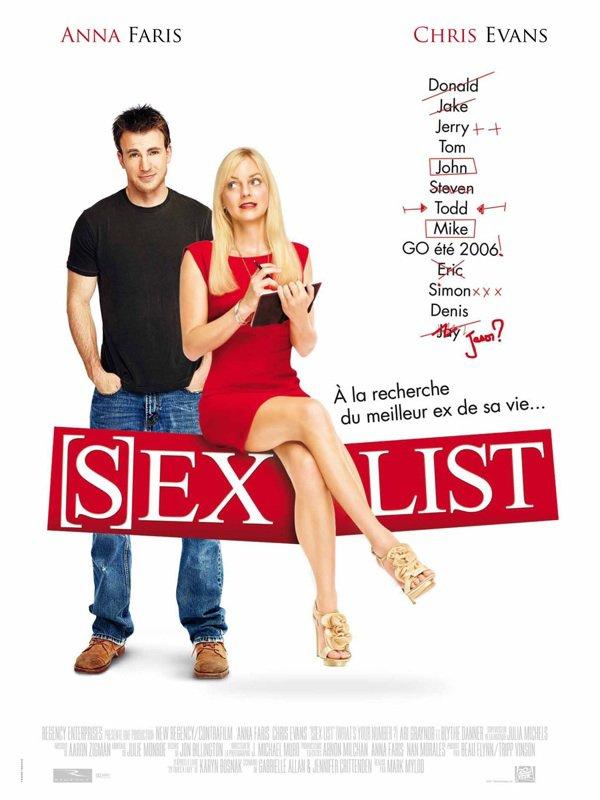 Sex List