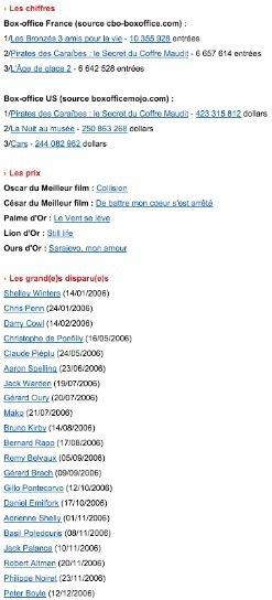 20 ans d'Allociné, numéro 14 «Hors-Série 2006»