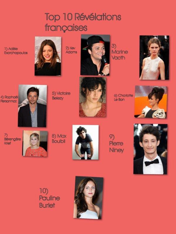 top 10 révélations françaises en 2013