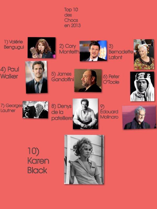 Top 10 des chocs en 2013