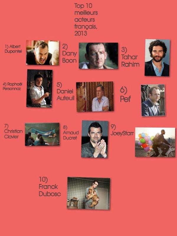 Top 10 acteurs français en 2013