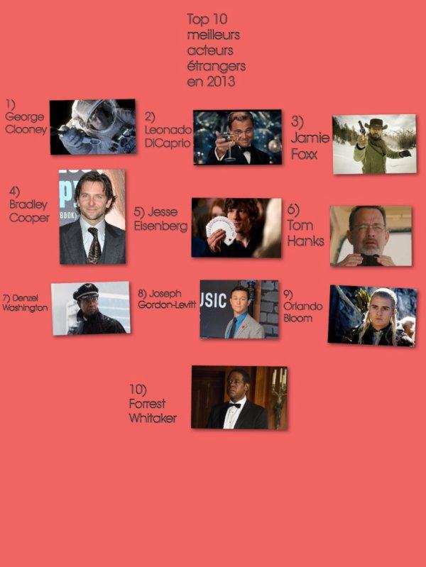 Top 10 acteurs étrangers en 2013