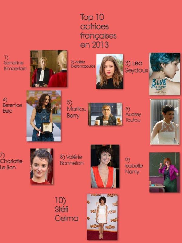 Top 10 actrices françaises en 2013