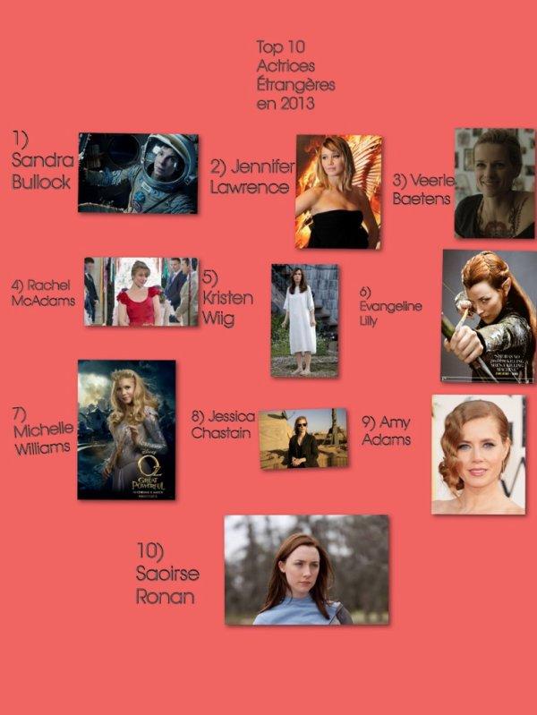 Top 10 actrices étrangères en 2013