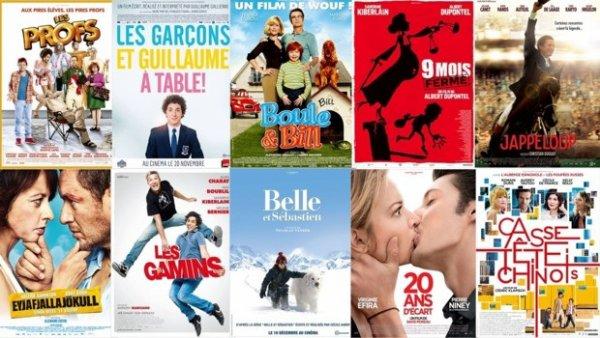 Quels ont été les films les plus rentables de 2013 ?