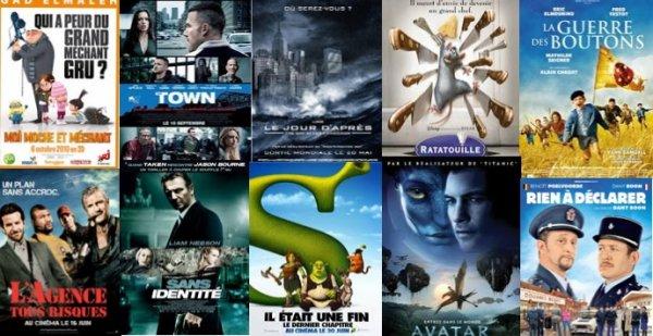 Les films les plus vus à la télévision en 2013