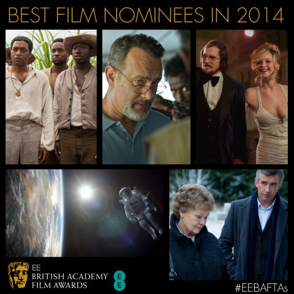 Nominations BAFTA 2014