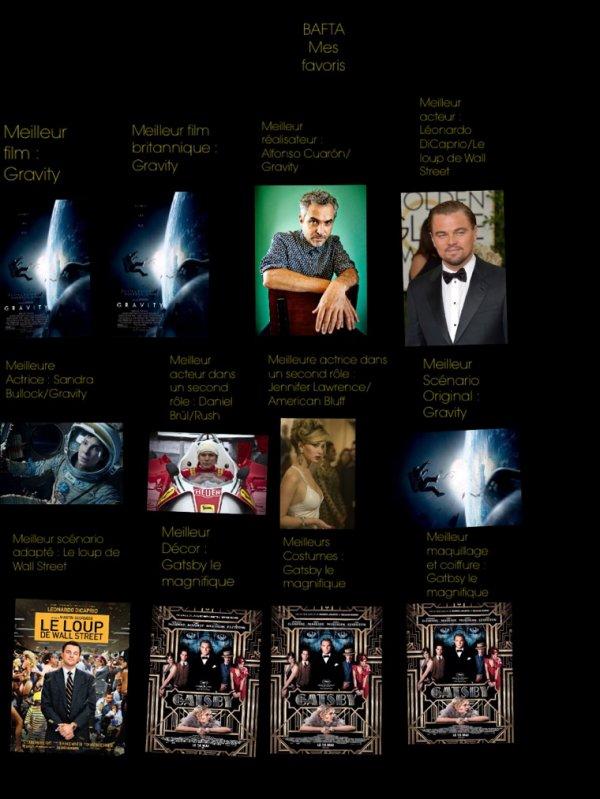 BAFTA 2014, Pronostics numéro 2
