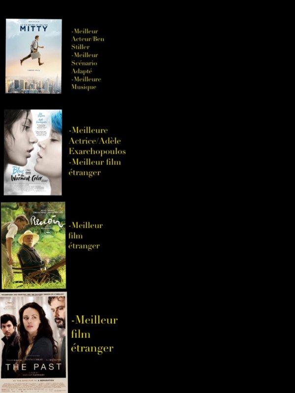 Oscars 2014 : Les déceptions