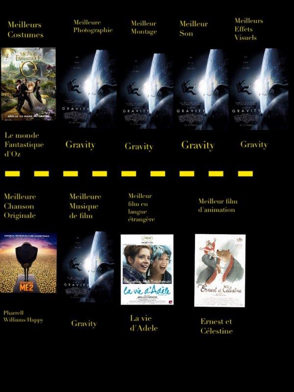 Pronostics Satellite Awards 2014 numéro 2