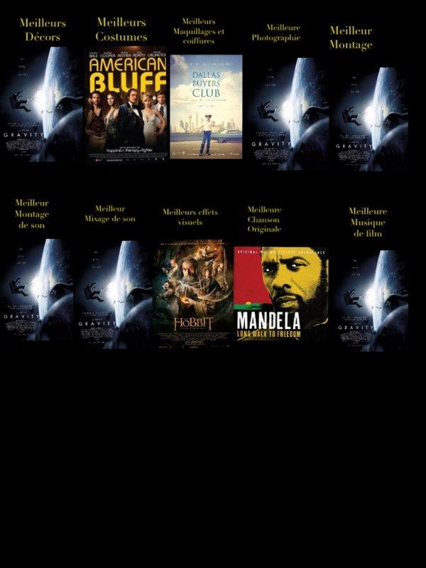 Oscars 2014 : Pronostics numéro 1