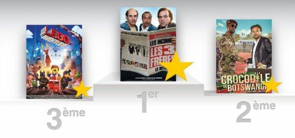 Box-Office du 19/02 au 25/02 2014