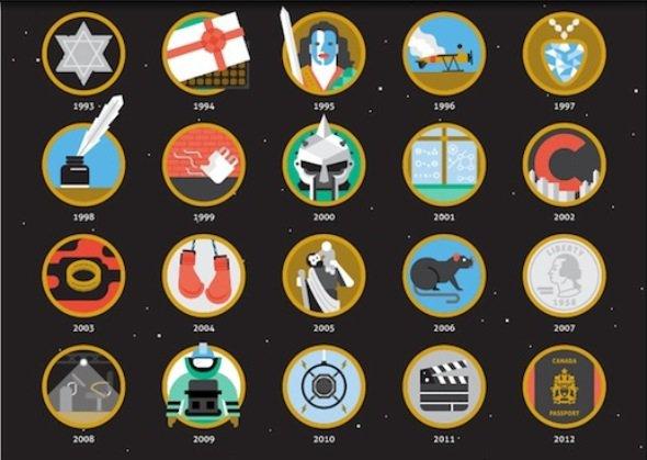 Saurez-Vous reconnaître certains film sur l'affiche des Oscars 2014