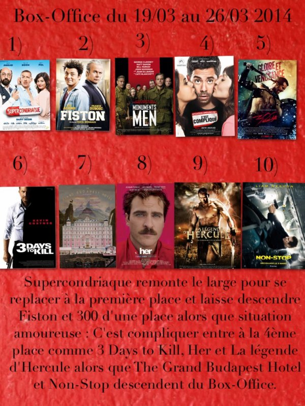Box-Office du 19/03 au 26/03 2014