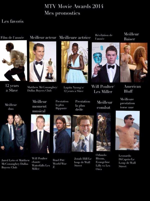MTV Movie Awards 2014 : Pronostics numéro 1