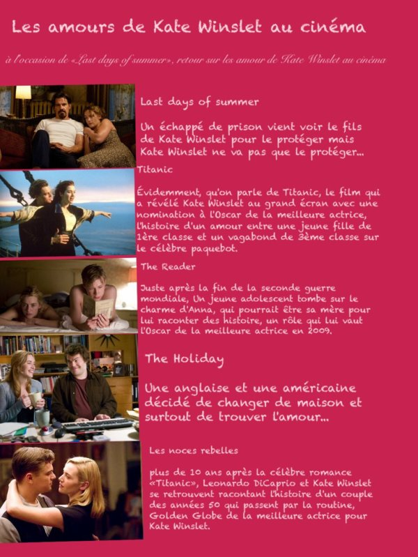Les amours de Kate Winslet au cinéma