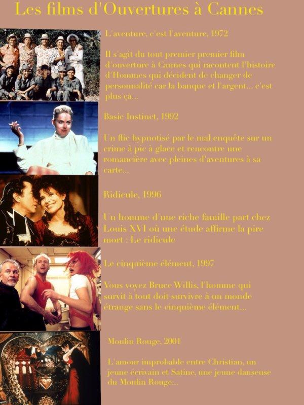 Les films d'ouvertures à Cannes