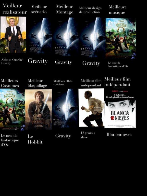 Mes Pronostics des Saturn Awards 2014 numéro 1