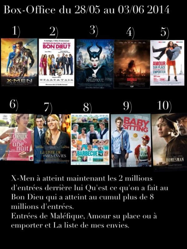 Box-Office du 28/05 au 03/06 2014