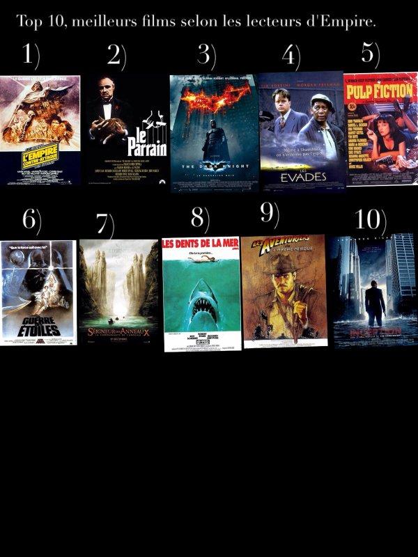 Les lecteurs d'Empire ont élu les meilleurs films de tout les temps