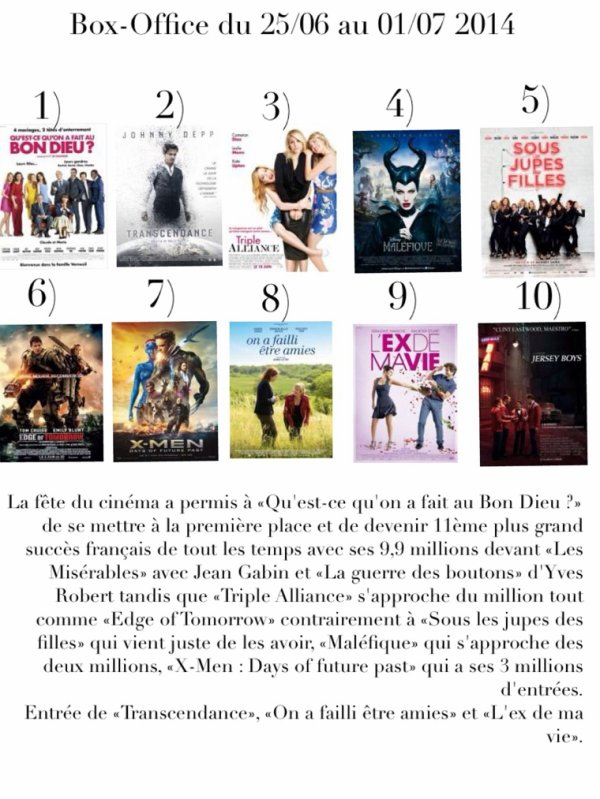 Box-Office du 25/06 au 01/07 2014