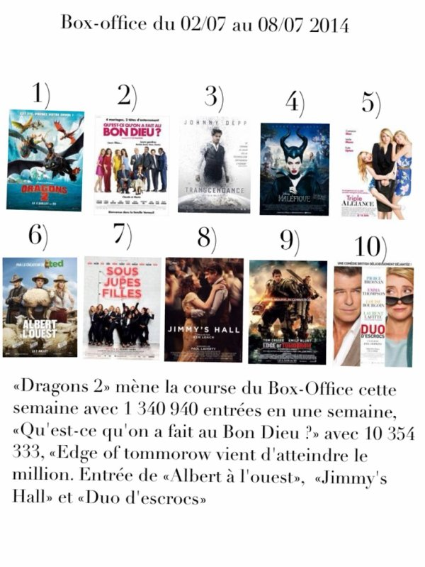 Box-Office du 02/07 au 08/07 2014