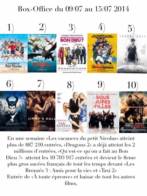 Box-Office du 09/07 au 15/07 2014