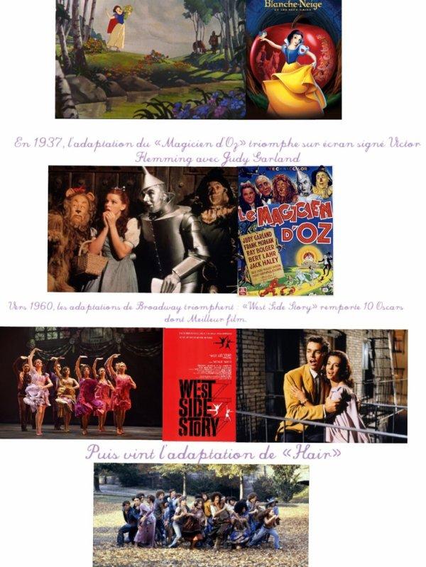 Dance Movie, Analyse sur la grande mode de ce style de films