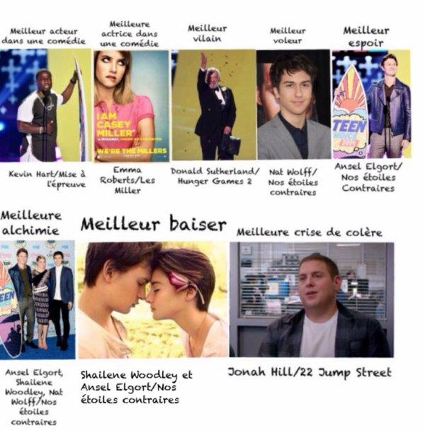 Palmarès cinématographique Teen Choice Awards 2014